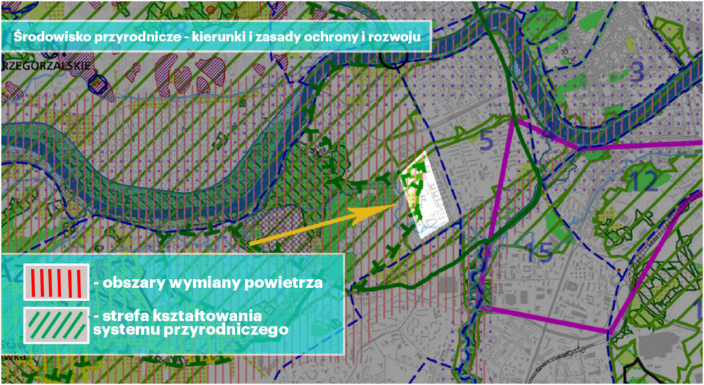 Strefa kształtowania systemu przyrodniczego i korytarze powietrzne